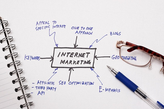 Features of Internet Marketing